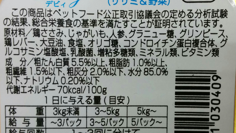 ドッグフード 食品添加物