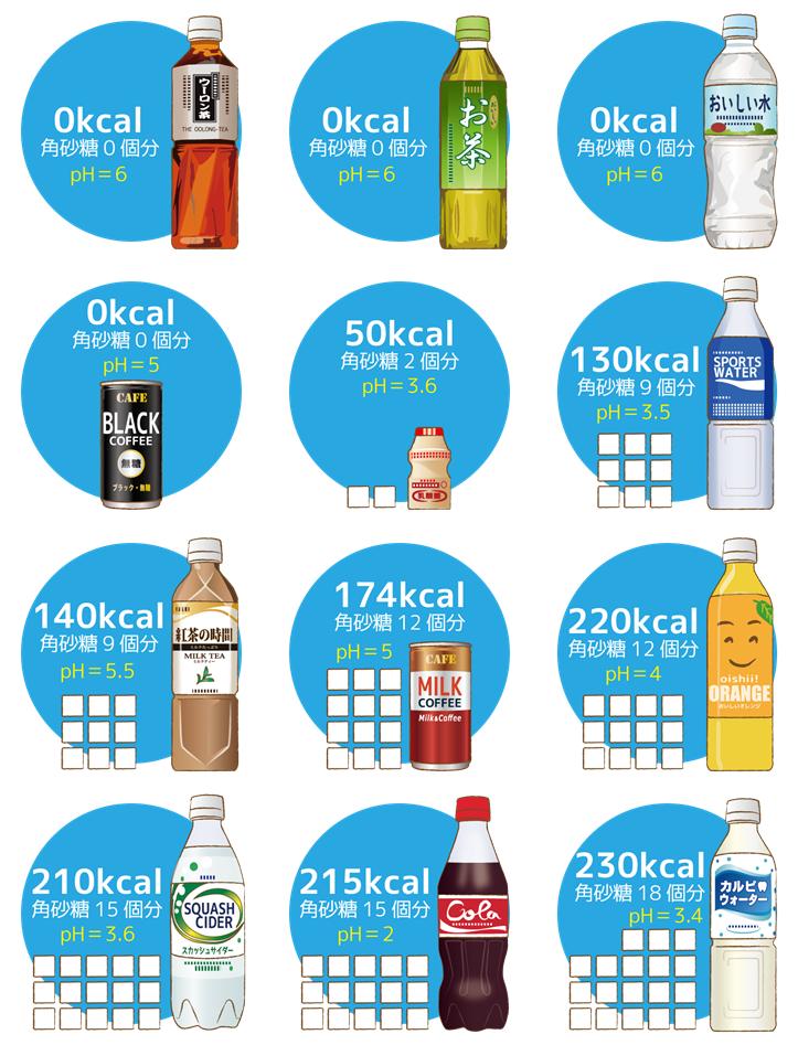 【決定版】代表的なスポーツ飲料の栄養成分を比較 …